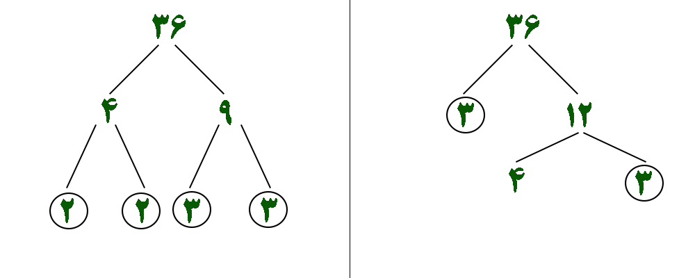 تجزیه درختی - تجزیه عدد 2 - درس در خانه