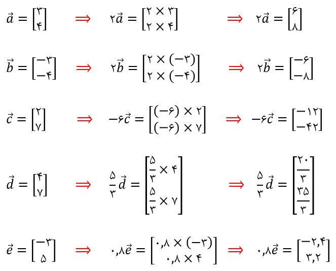 ضرب عدد در بردار - روش مختصاتی - درس در خانه