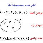 نمایش مجموعه ها به روش نوشتن اعضا ، نمودار ون و نماد ریاضی - درس در خانه