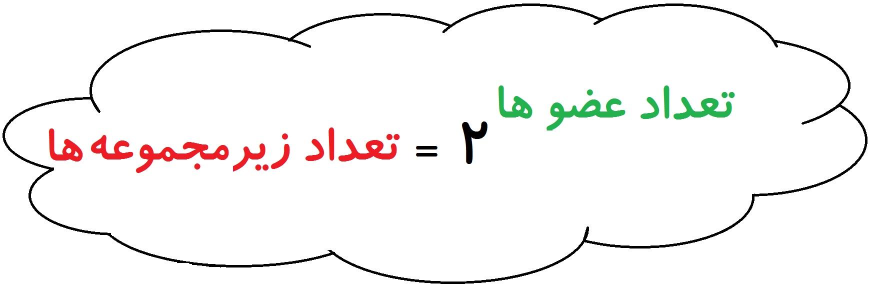 فرمول تعداد زیرمجموعه ها - درس در خانه