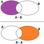 تفاضل مجموعه ها - تفاضل دو مجموعه - درس در خانه