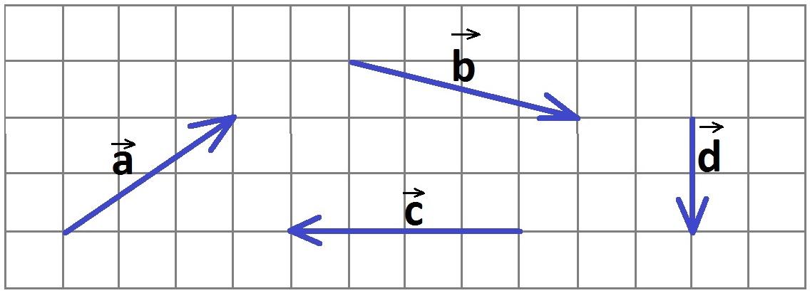مختصات بردار - چند مثال برای مختصات بردار - درس در خانه