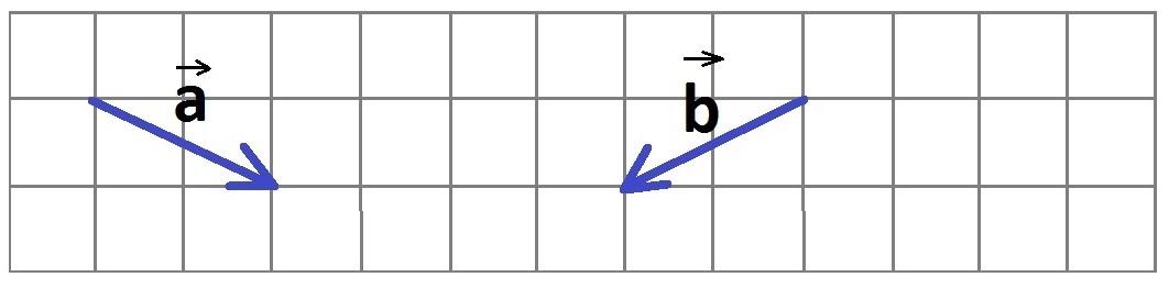 جمع ترسیمی بردارها - دو بردار a و b را نشان می دهد - درس در خانه