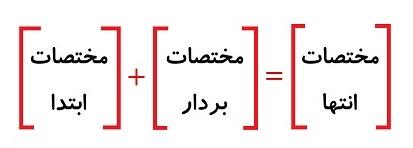 فرمول جمع متناظر با بردار