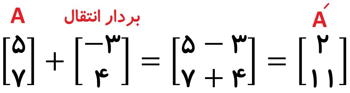پاسخ مثال - انتقال نقطه با بردار انتقال - درس در خانه