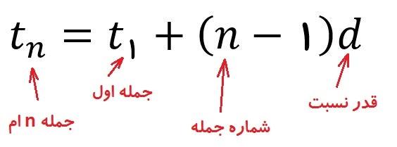 دنباله حسابی - فرمول جمله nام