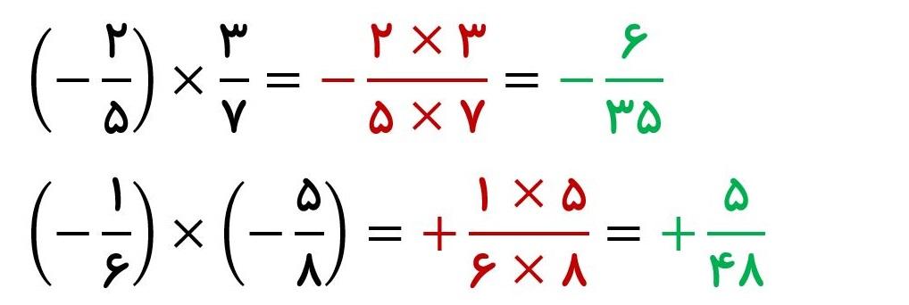 ضرب عددهای گویا - جواب مثال - درس در خانه