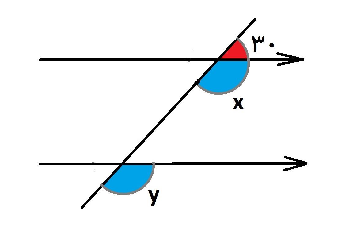 خطوط موازی و مورب - مثال 1