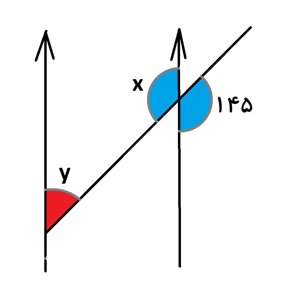 خطوط موازی و مورب - مثال 2