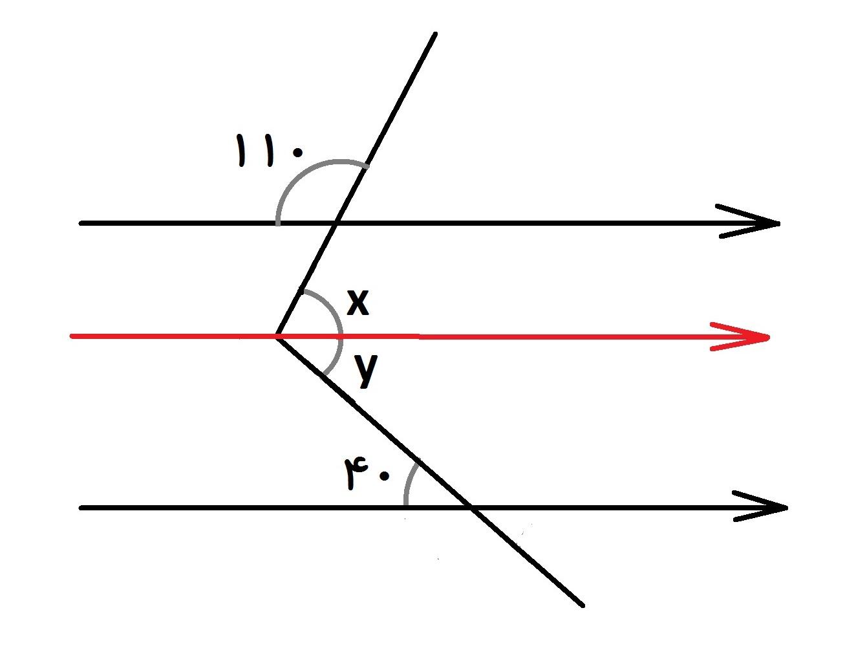 خطوط موازی و مورب - مثال 3