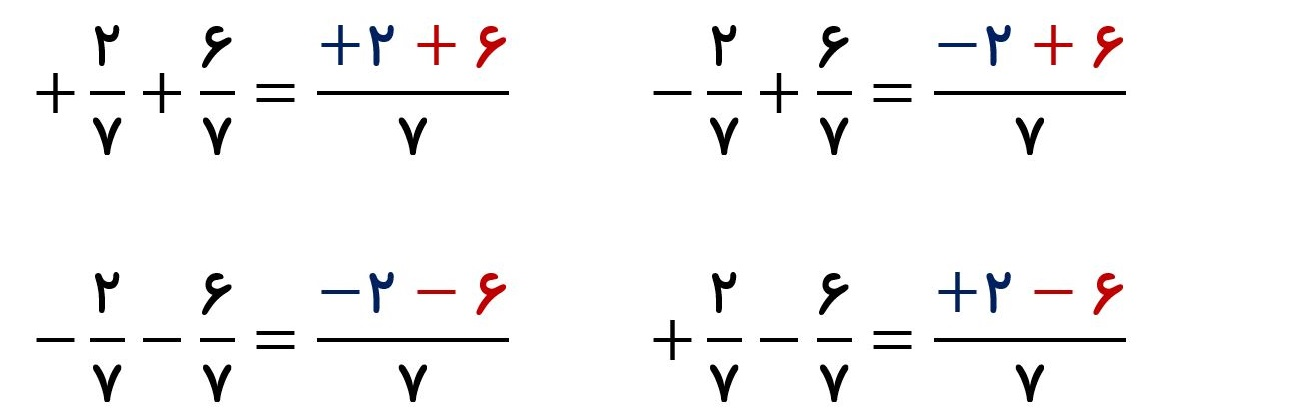 جمع عددهای گویا - جواب مثال 1