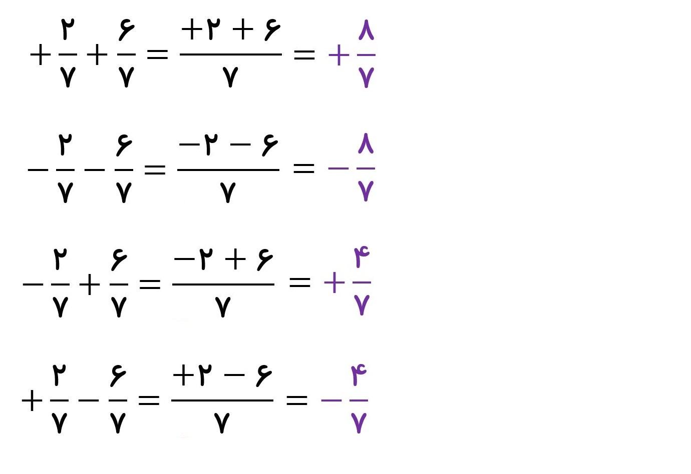 جمع عددهای گویا - پاسخ مثال 1