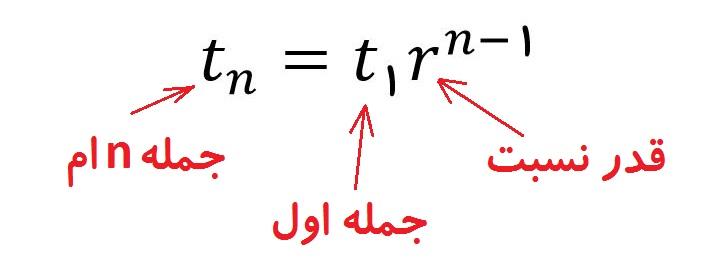دنباله هندسی - فرمول جمله nام یا جمله عمومی