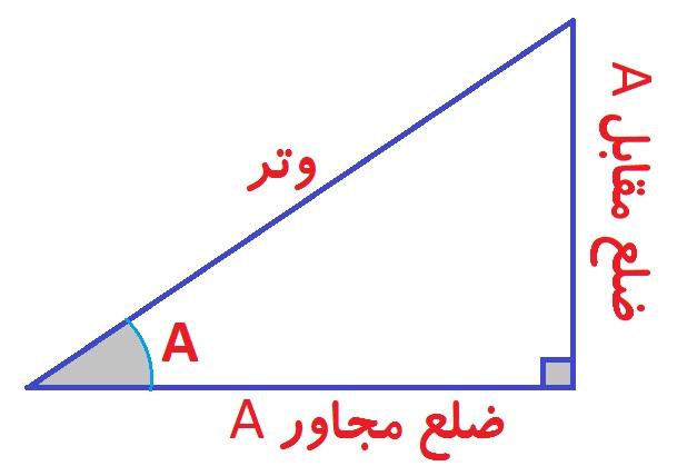 نسبت های مثلثاتی - شکل شماره 1