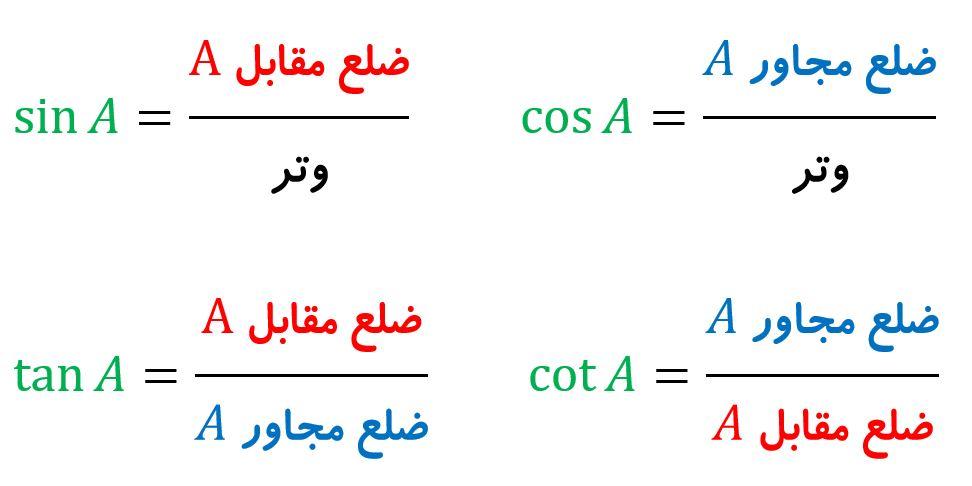 تعریف نسبت های مثلثاتی