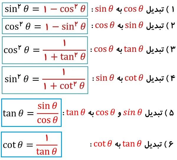رابطه بین نسبت های مثلثاتی - درس در خانه
