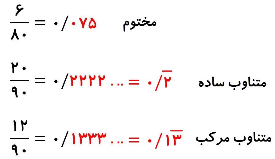عددهای مختوم و متناوب - مثال