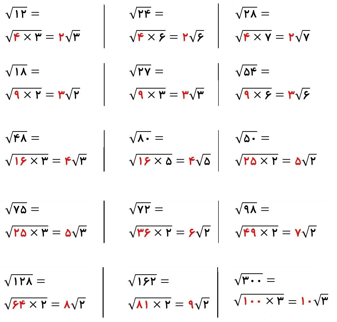 تبدیل رادیکال به ضرب عدد در رادیکال - پاسخ مثال آخر