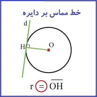خط مماس بر دایره - درس در خانه