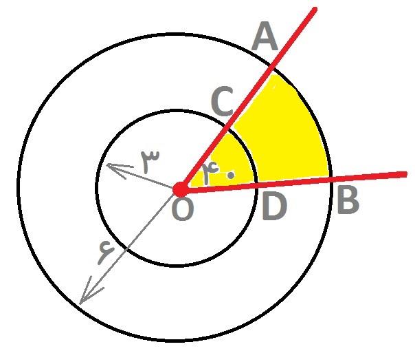 رابطه بین اندازه کمان و طول کمان در زاویه مرکزی