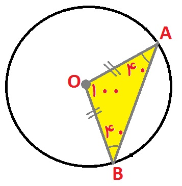مثلث ایجاد شده توسط زاویه مرکزی ، متساوی الساقین است.