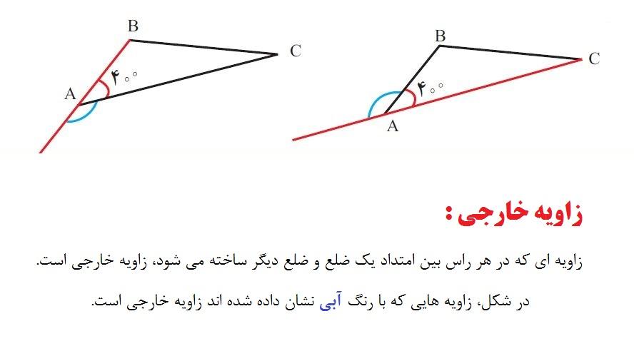 زاویه های خارجی در چند ضلعی های منتظم