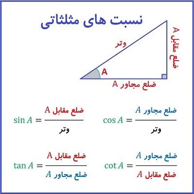 معرفی نسبت های مثلثاتی - درس در خانه