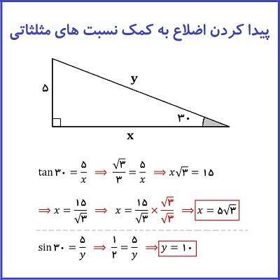 پیدا کردن اضلاع به کمک نسبت های مثلثاتی - درس در خانه