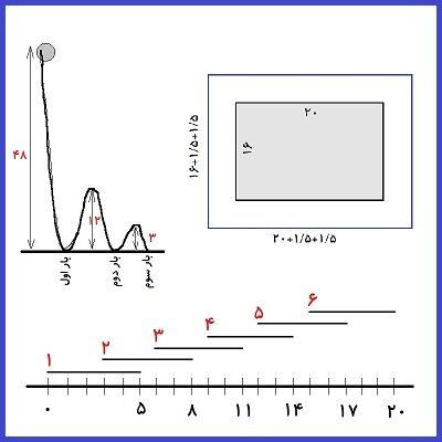 آزمون فصل اول ریاضی هفتم راهبردهای حل مسئله - درس در خانه